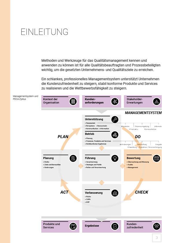 PDCA Zyklus und das Managementsystem